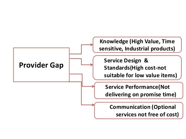 Transport Management and Distribution Logistics