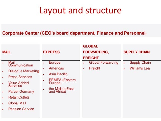 dhl logistics project report Project report on logistics pdf project title: benchmark logistics for co-modality how to read this report graphics are also available, as well as an output-file in.