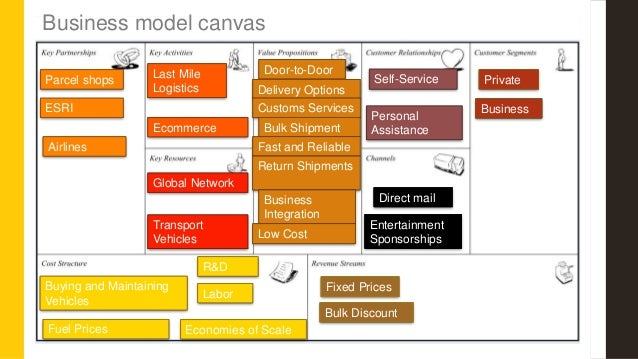dhl analysis Pestle anaylsis of dhl directly impact on the business these factors are complex and wide ranging so many businesses analyse them in a similar way to a swot analysis.