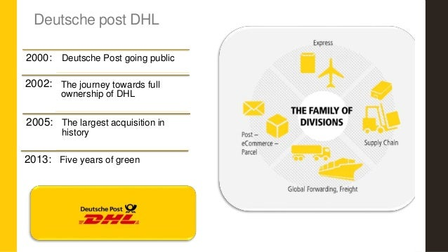 dhl international gmbh strategic swot This report analyzes the worldwide markets for courier, express & parcel services in us$ millions dhl global to acquire fc international transportation united parcel service, inc (ups) - financial and strategic swot analysis review us$ 12500 jun, 2017 38 pages ask your question.