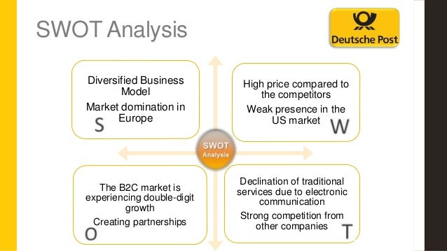 analysing a company dhl Analyzing competitive disadvantage  into company success factors and  suggestions for dealing with the problems which  analysis, dhl, swot  analysis.