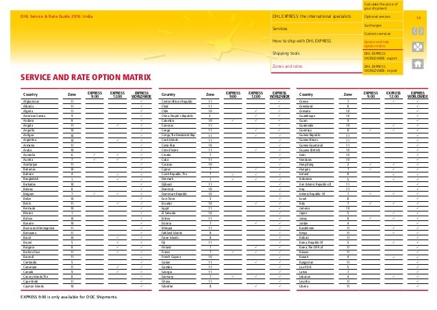 Dhl express rates