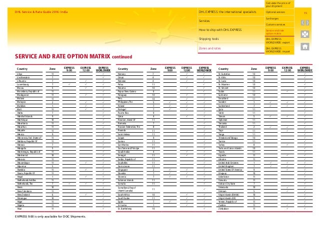 Dhl express - rate guide ( MOBILE: 9846314641 )