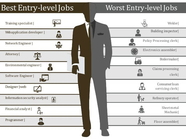 best worst entry level jobs in 2016