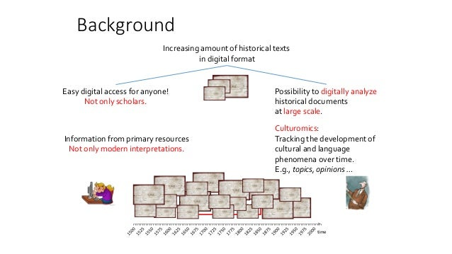 Dhn2018-A Study on Word2Vec on a Historical Swedish Newspaper Corpus Slide 2