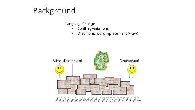Dhn2018-A Study on Word2Vec on a Historical Swedish Newspaper Corpus Slide 3