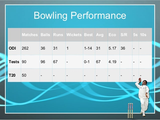 Bowling Performance Matches Balls Runs Wickets Best Avg Eco S/R 5s 10s ODI 262 36 31 1 1-14 31 5.17 36 - - Tests 90 96 67 ...