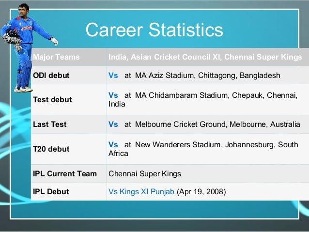 Career Statistics Major Teams India, Asian Cricket Council XI, Chennai Super Kings ODI debut Vs at MA Aziz Stadium, Chitta...