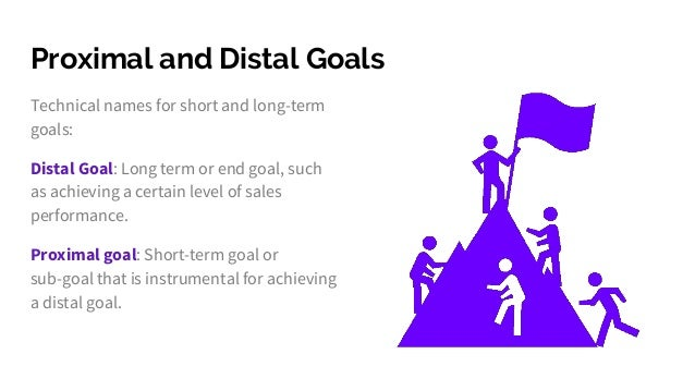 goal setting in motivation theory