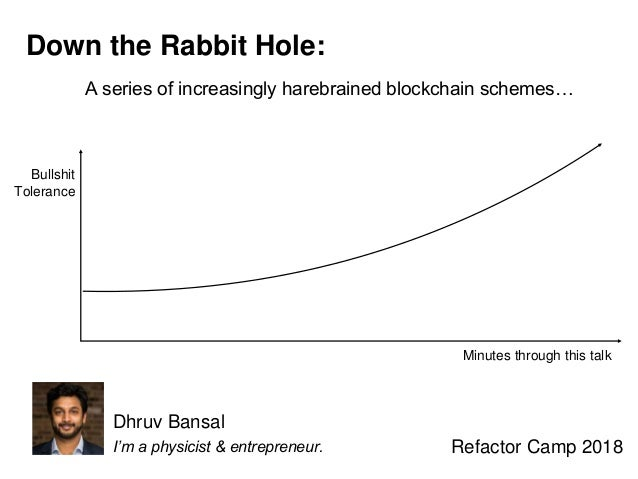 A series of increasingly harebrained blockchain schemes… Down the Rabbit Hole: Dhruv Bansal Refactor Camp 2018I'm a physic...