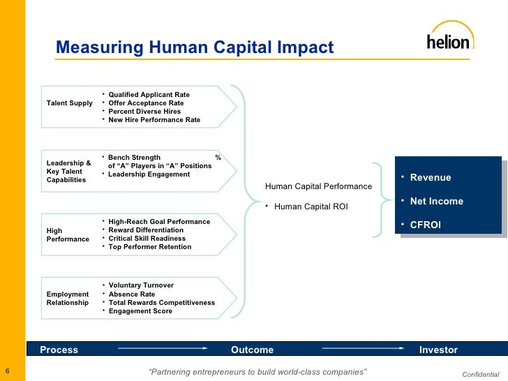 Human capital and productivity growth.