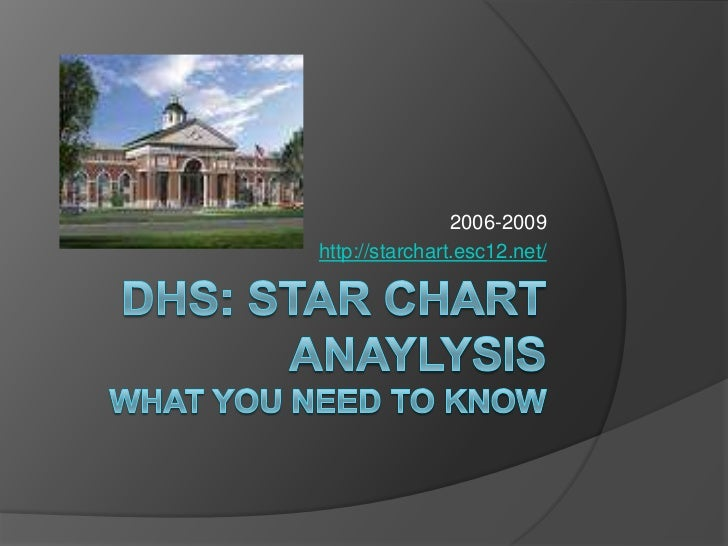 DHS: STaR Chart AnaylysisWhat You Need To Know<br />2006-2009<br />http://starchart.esc12.net/<br />