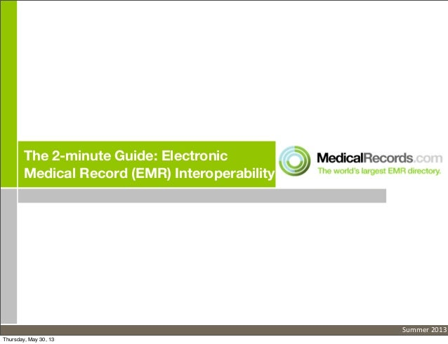 The 2-minute Guide: ElectronicMedical Record (EMR) InteroperabilitySummer 2013Thursday, May 30, 13