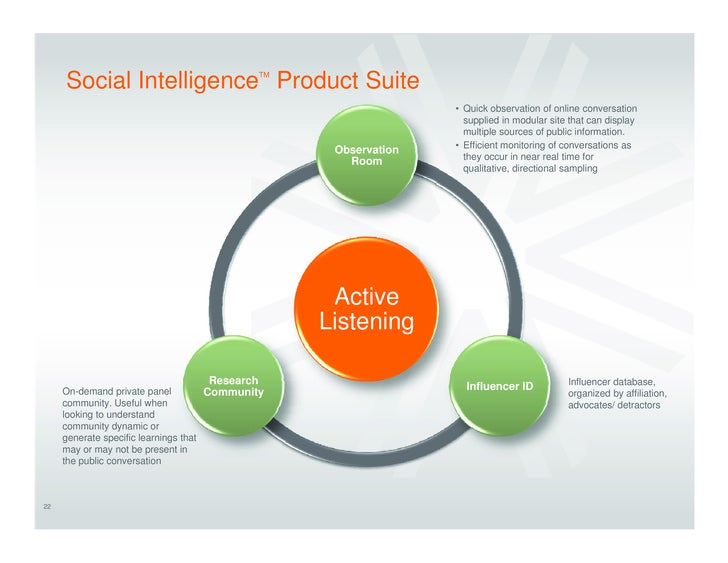 Social Intelligence Product Suite        TM                                                                      • Quick o...
