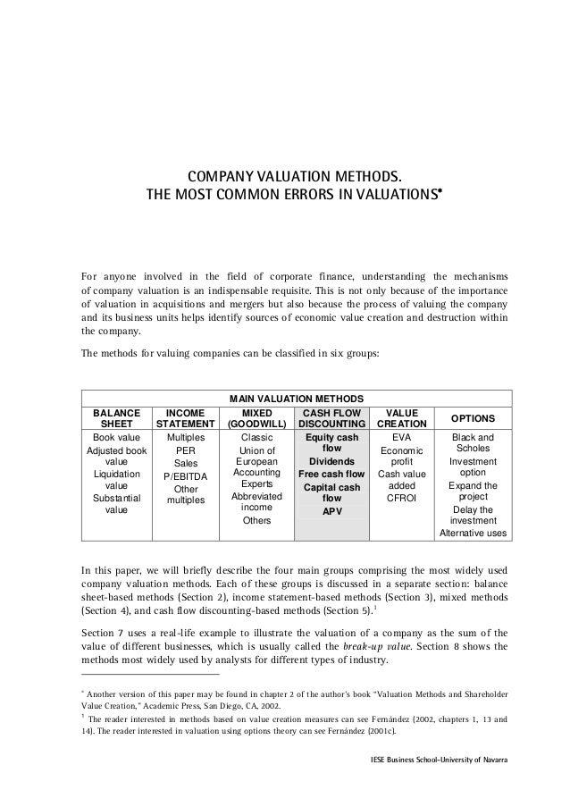 Company Valuation Method
