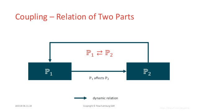 """Coupling – Relation of Two Parts LKCE18 06.11.18 Copyright © flow.hamburg GbR ℙ"""" ℙ# ℙ"""" affects ℙ# dynamic relation https:/..."""