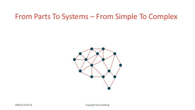 From Parts To Systems – From Simple To Complex Copyright flow.hamburgLKNA18 10.04.18