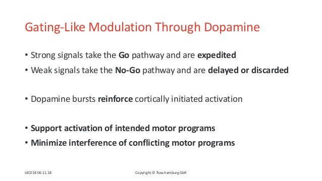 Gating-Like Modulation Through Dopamine • Strong signals take the Go pathway and are expedited • Weak signals take the No-...