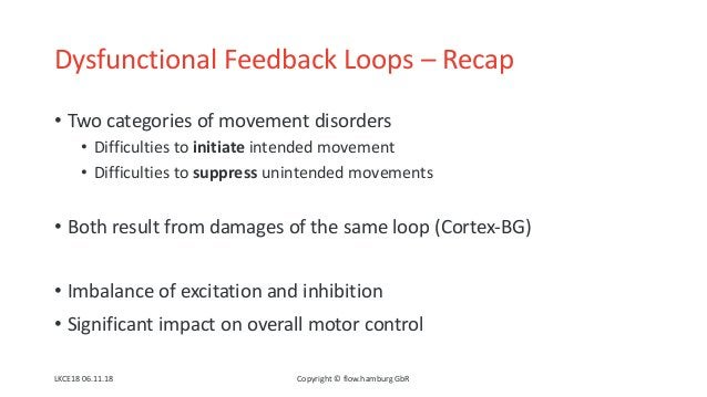 Dysfunctional Feedback Loops – Recap • Two categories of movement disorders • Difficulties to initiate intended movement •...