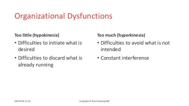 Organizational Dysfunctions Too little (hypokinesia) • Difficulties to initiate what is desired • Difficulties to discard ...