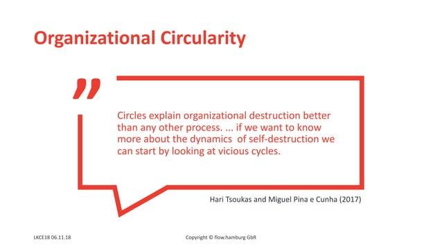 """ Organizational Circularity LKCE18 06.11.18 Copyright © flow.hamburg GbR Circles explain organizational destruction bette..."