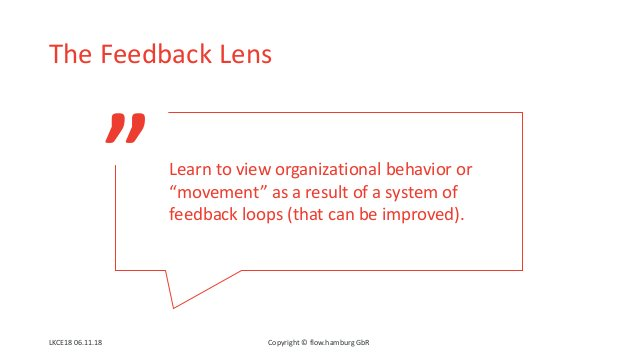 """"""" The Feedback Lens Copyright © flow.hamburg GbR Learn to view organizational behavior or """"movement"""" as a result of a syst..."""