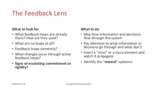 The Feedback Lens What to look for • What feedback loops are already there? How are they used? • What are no loops at all?...