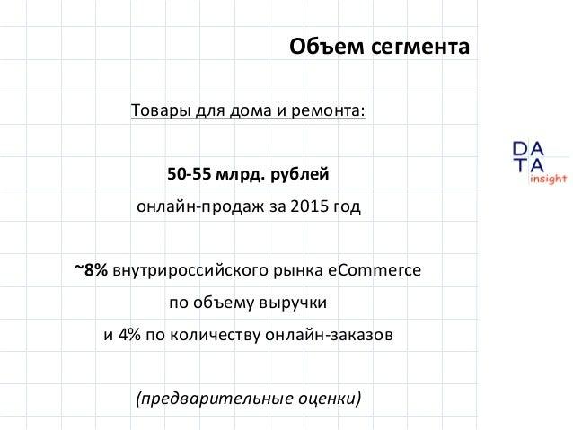 DIY и товары для дома. Продажи онлайн 2015-2016 Slide 2