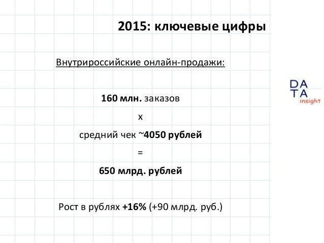 81e1f0dbc +16% +35%; 4. D insight AT A Внутрироссийские онлайн-продажи: 160 млн.  заказов х средний чек ...