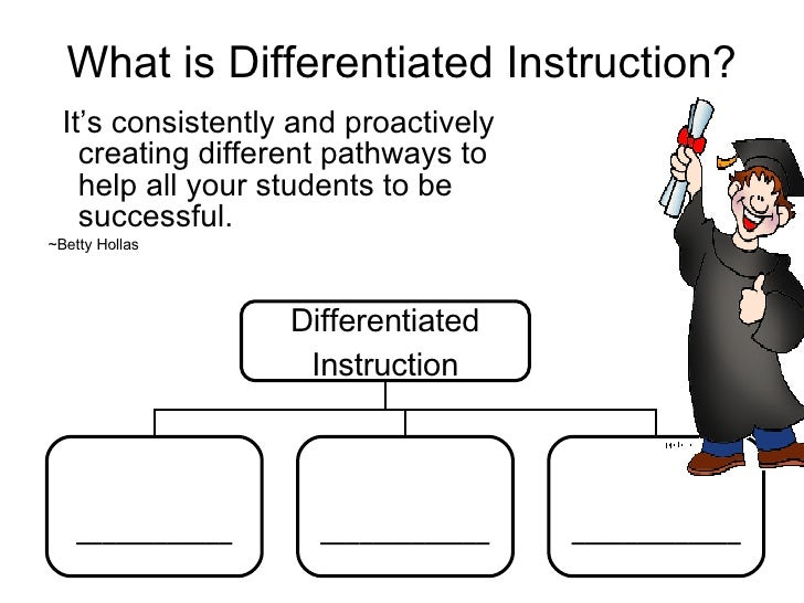 Essential Learning Products Grades 7-12 Differentiating ...