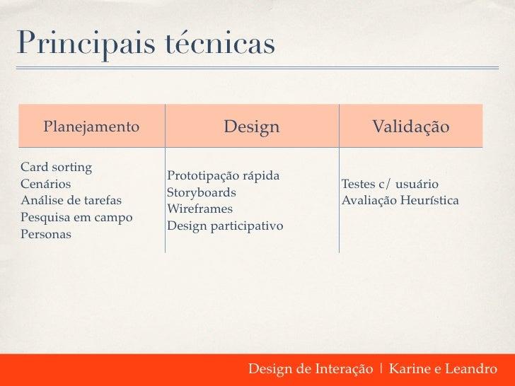 Principais técnicas   Planejamento               Design                 ValidaçãoCard sorting                     Prototip...