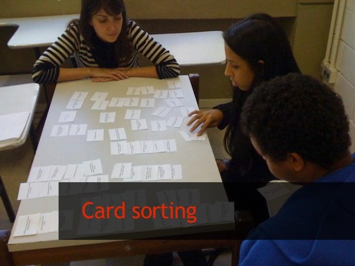 Card sorting               Design de Interação | Karine e Leandro