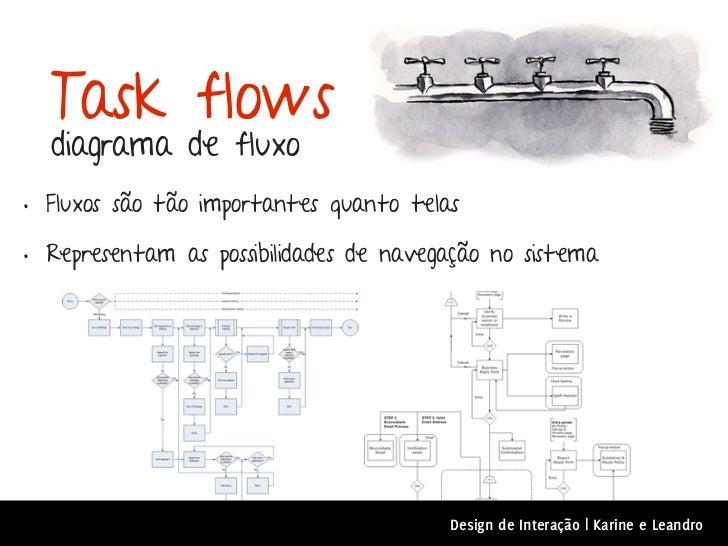 Task flows  diagrama de fluxo• Fluxos são tão importantes quanto telas• Representam as possibilidades de navegação no sist...