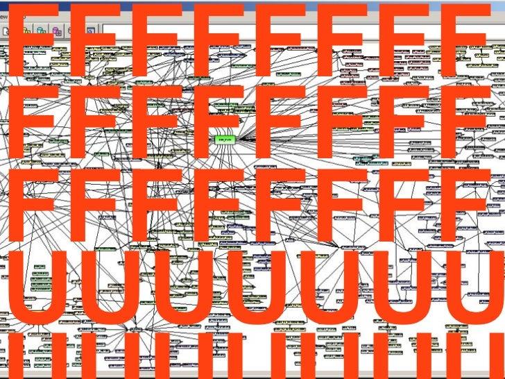 FFFFFFFFFFFFFFFFFFFFFFFFUUUUUUU    Design de Interação | Karine e Leandro