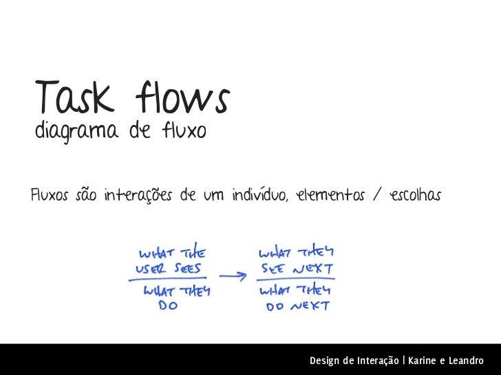 Task flowsdiagrama de fluxoFluxos são interações de um indivíduo, elementos / escolhas                                    ...