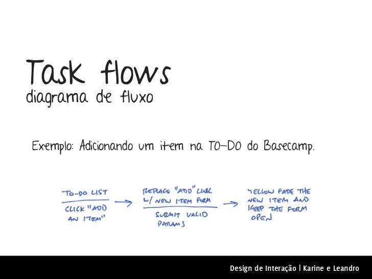Task flowsdiagrama de fluxoExemplo: Adicionando um item na TO-DO do Basecamp.                                   Design de ...