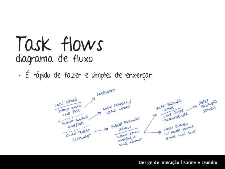 Task flowsdiagrama de fluxo• É rápido de fazer e simples de enxergar.                                     Design de Intera...