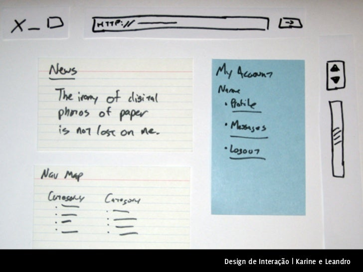 Design de Interação | Karine e Leandro