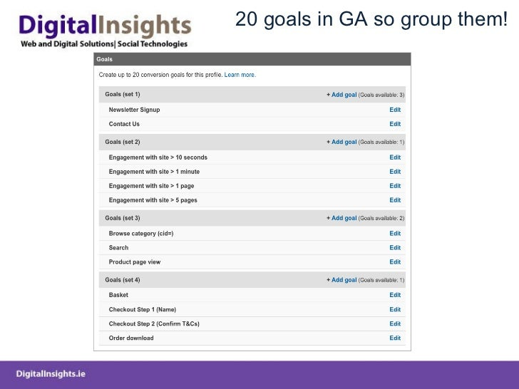20 goals in GA so group them!