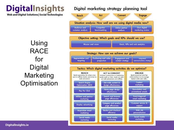 Using RACE for Digital Marketing Optimisation