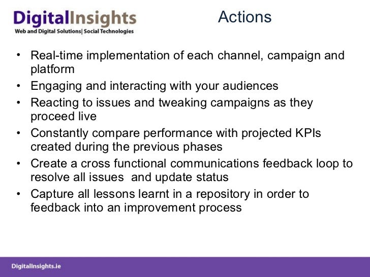 Actions <ul><li>Real-time implementation of each channel, campaign and platform </li></ul><ul><li>Engaging and interacting...
