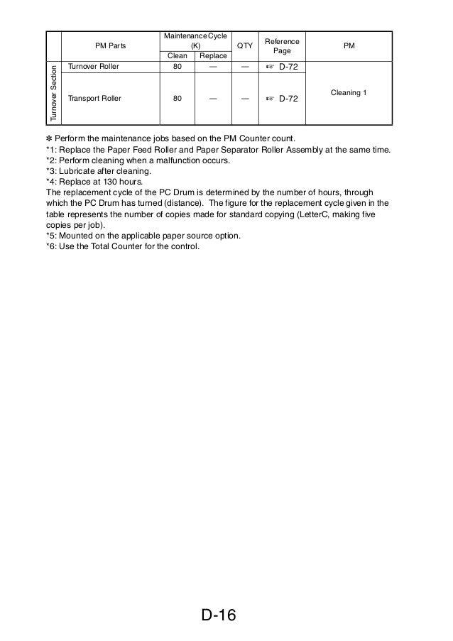 service manual di470 manual de mantenimiento para maquinas fotocopi rh slideshare net Di Alta Printers Konica Minolta MFD