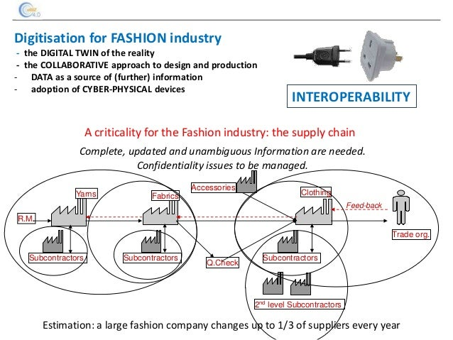 Digitalization of the fashion supply chain, the eBIZ 4 0 project