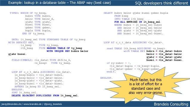 SQL developer think different