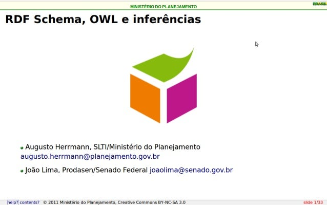 MINISTÉRIO DO PLANEJAMENTO  ERASI. .  RDF Schema,  OWL e inferências  t.  Augusto Herrmann,  SLTI/ Ministério do Planejame...