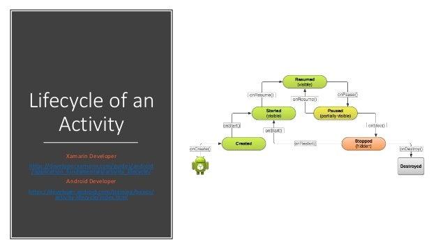 Lifecycle of an Activity Xamarin Developer https://developer.xamarin.com/guides/android /application_fundamentals/activity...