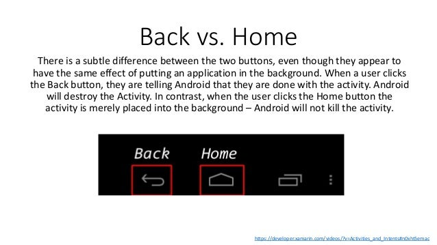Back vs. Home There is a subtle difference between the two buttons, even though they appear to have the same effect of put...