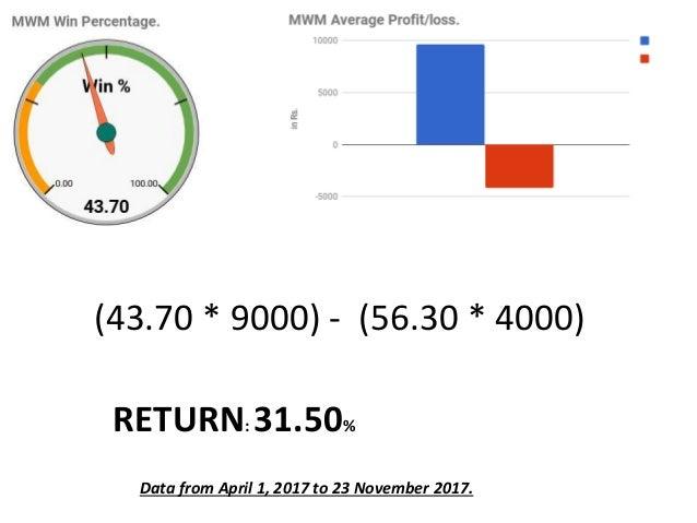 (43.70 * 9000) - (56.30 * 4000) Data from April 1, 2017 to 23 November 2017. RETURN: 31.50%