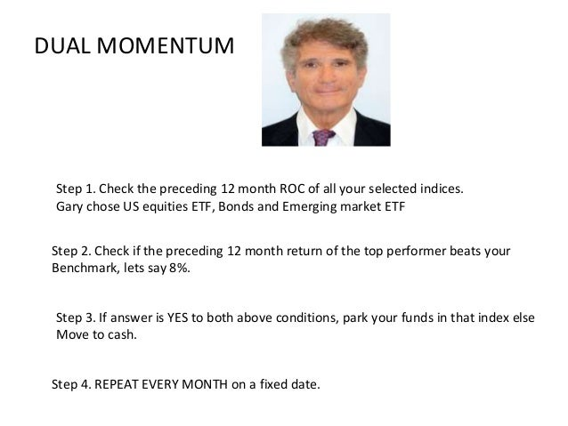 Momentum Investing!! is that an Oxymoron