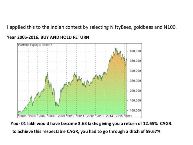 I applied this to the Indian context by selecting NiftyBees, goldbees and N100. Year 2005-2016. BUY AND HOLD RETURN Your 0...
